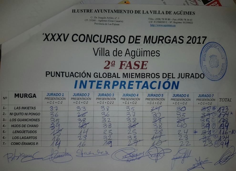 2017-03-13 10_46_40-Murguerita88 en Twitter_ _Oye @MurgasCanarias ya que las Actas de Agüimes son la